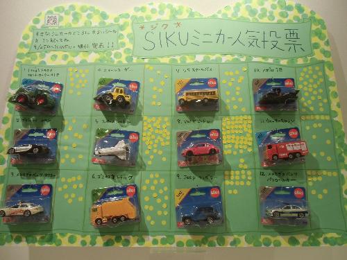 SKミニカー人気投票の結果発表!