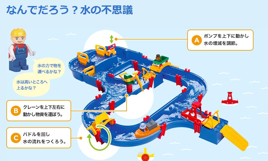 4/12(金)より!店舗での「アクアプレイ」シリーズ販売開始!